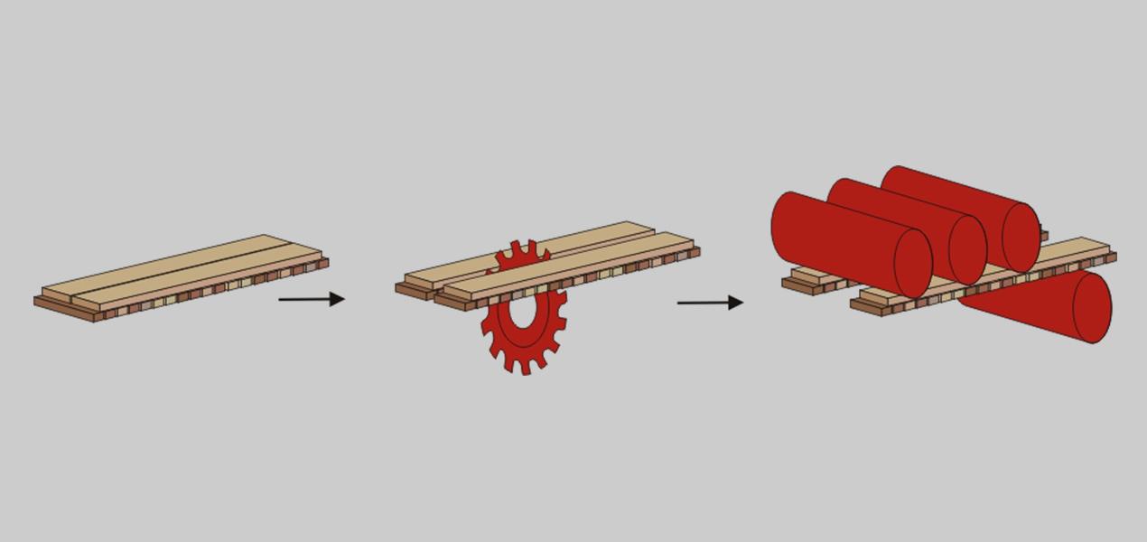 Trennen und Nuten Abbildung 1