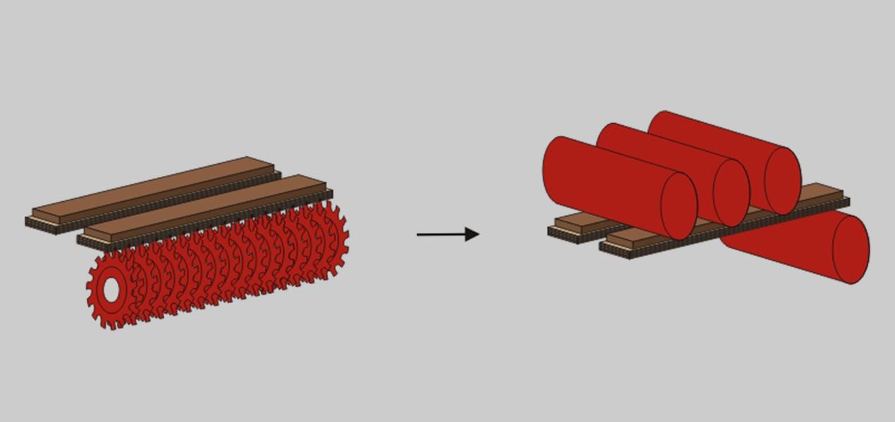 Trennen und Nuten Abbildung 2