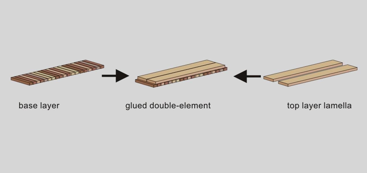 header-2-ply-parquet-blocks-1